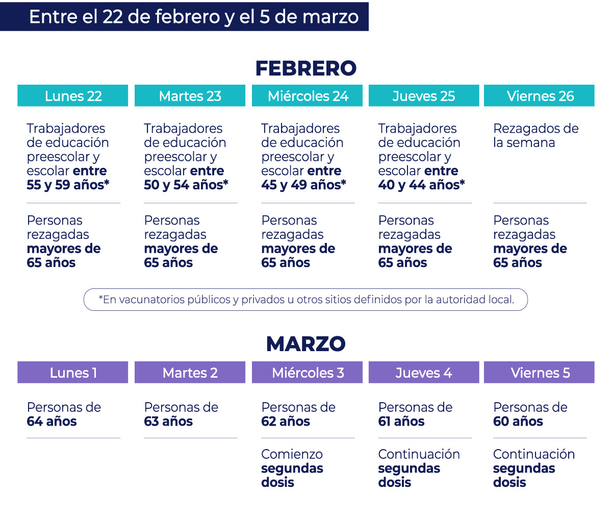 calendario vacunas22feb